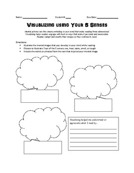 Visualizing Worksheet Using Your 5 Senses By M Seradilla Tpt Sensory Words Printable Worksheets Visualizing Worksheet Using Your 5 Senses