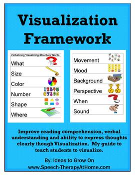 Visualization Framework