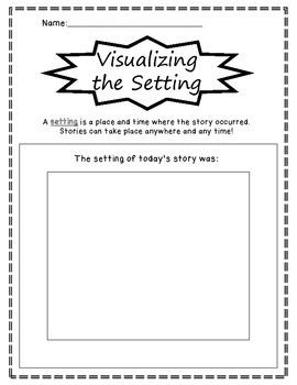 Visualizing While Reading