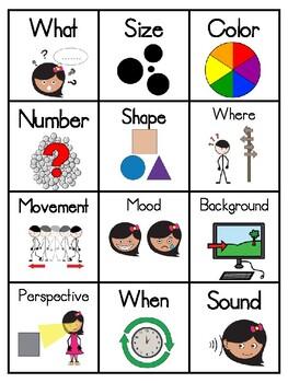 V & V Structure Cards
