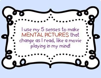 Visualizing for Comprehension