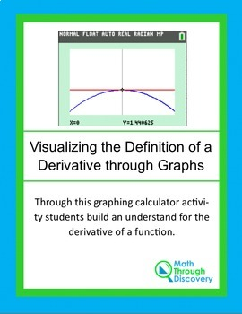 Calculus:  Visualizing the Definition of a Derivative Through Graphs