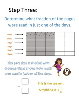 Visualizing the Division of Fractions Guided Practice Workshet