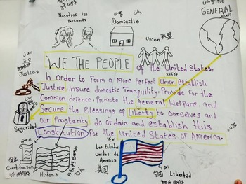 We the People: Constitution Preamble Visual Vocab