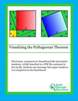 Geometry:  Visualizing the Pythagorean Theorem