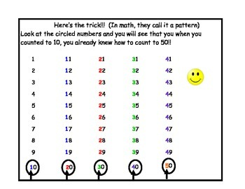 Counting to 100:  Visual learning