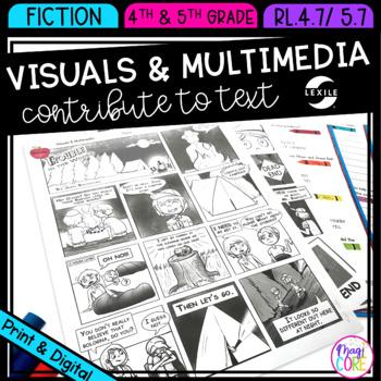 Visuals & Multimedia in Fiction- 4th & 5th Grade RL.4.7-RL.5.7