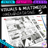 Visuals and Multimedia in Fiction - 4th Grade RL.4.7 & 5th Grade RL.5.7