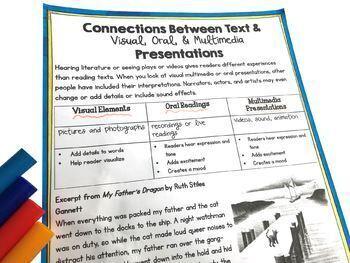 Visuals and Multimedia in Fiction - 4th Grade RL.4.7 & 5th Grade RL.5.7