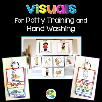 Visuals for Potty Training and Hand Washing
