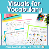 Visuals for Vocabulary: Vocabulary Posters