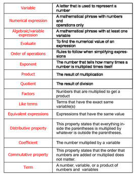 Expressions Vocabulary Game