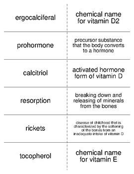 Vitamins Flash Cards for Nutrition and Health Students