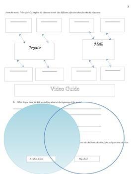Viva Cuba-Video Guide Guia de video (REVISED VERSION)