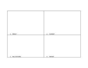Vivaldi's Four Seasons Chart