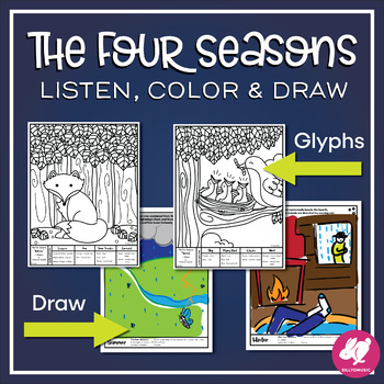 Vivaldi's The Four Seasons Listening Glyphs