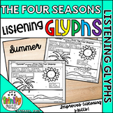 Vivaldi's The Four Seasons (Summer) Listening Glyphs