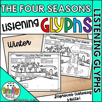 Vivaldi's The Four Seasons (Winter) Listening Glyphs