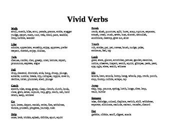 Vivid Verbs Worksheets & Teaching Resources | Teachers Pay ...