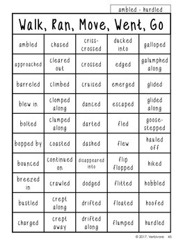 Vivid Verb Thesaurus