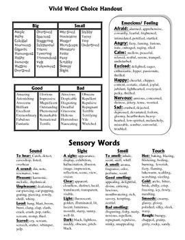 Vivid Word Choice Handout