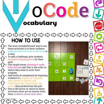 Vocab CODING - Computer Parts