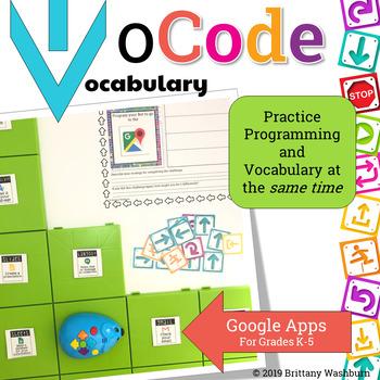 Vocab CODING - Google Apps Icons