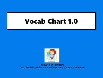 Vocab Chart (Concept Map) 1.0