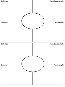 Vocab Chart