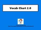 Vocab Chart (Concept Map) 2.0