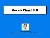 Vocab Chart (Concept Map) 3.0