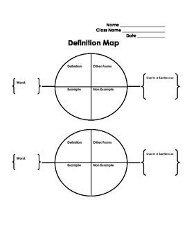 Vocab Definition Map
