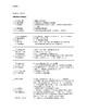 Vocab Quizzes 1-100
