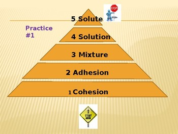 Vocab Review: Pyramid Game