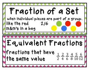 Fractions Vocab / Word Wall Cards