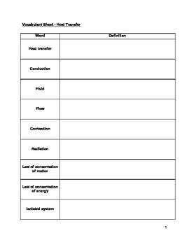 Vocab sheet - Heat Transfer - Middle School Science (6- 9)