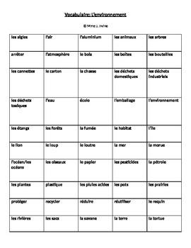 Vocabulaire d'Environnement/Environment Vocabulary
