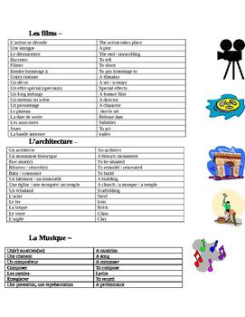 Vocabulaire vocabulary french  art musique cinema peinture architecture....AP