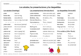 Greetings, Introductions and Farewells-Vocabulary (Spanish)