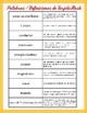 Vocabulario Rompecabezas Propiedades Físicas de la Materia
