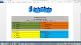 Vocabulario de Calendario (Calendar Vocabulary)