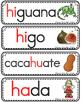 Vocabulario de la letra Hh consonante H h Bilingual Stars Mrs. Partida