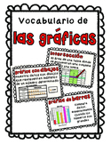 Vocabulario de las gráficas (Graphing Vocabulary - Spanish)