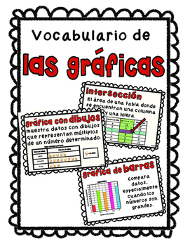 Vocabulario de las gráficas (Graphing Vocabulary - Spanish)