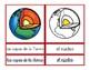 Vocabulario del ciclo de las rocas / Rock Cycle Vocab Matching Spanish
