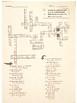 Vocabulario español - Crucigrama