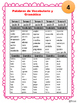 Vocabulario y Gramática - Senderos