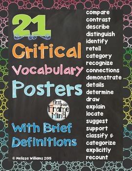 Academic Vocabulary Anchor Charts