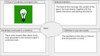 Vocabulary 4-Square Template