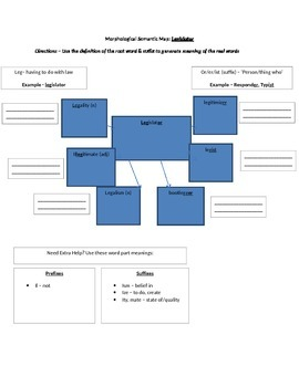 Vocabulary Activities for Morphology Practice/Instruction